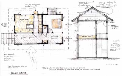 Raised House Plans | Modern House Designs