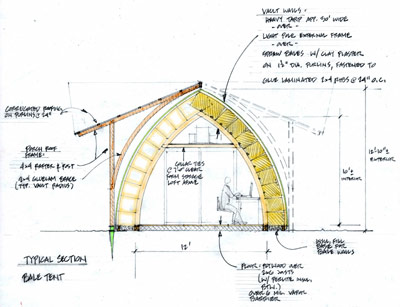 Section sketch of Bale Tent