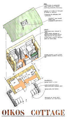 Axonometric view of Oikos Cottage